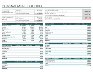 Personal Monthly Budget Template Spreadsheet Two