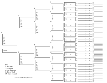 family tree template 7 generations
